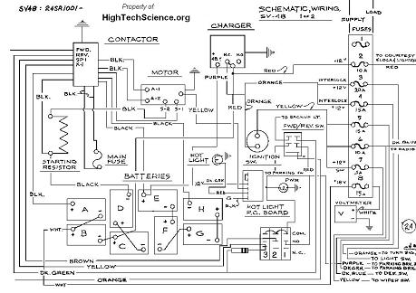 Citicar_Wiring_1b worlds first electric car gem car wiring schematic at panicattacktreatment.co