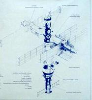 Blueprints for the the Russian MIR Space Station.